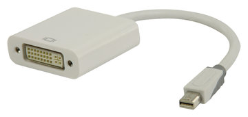DVI/Displayport/MHL