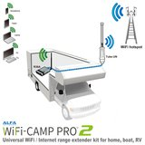 Wifi Camp Pro 2 uitleg